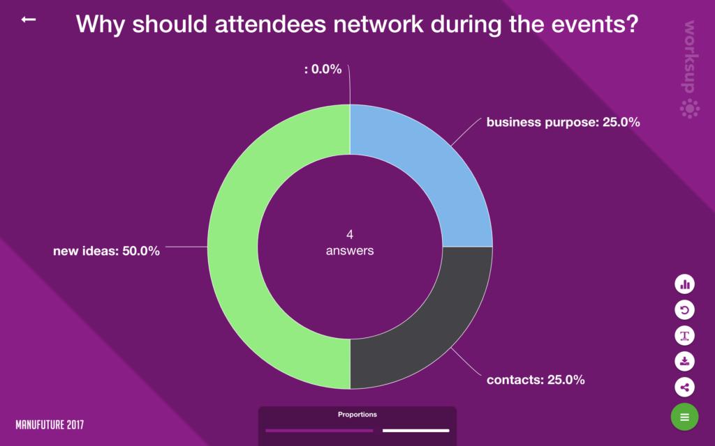 mobile event app, event app, conference app, best event apps